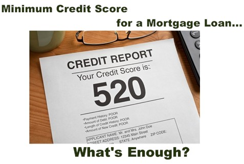 Minimum Credit Score for Mortgage Loan?
