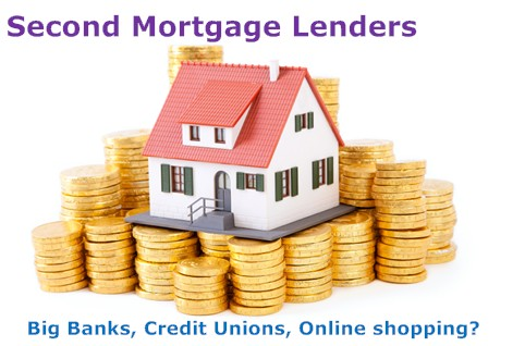 how to become a second mortgage lender